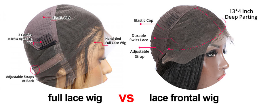 Lace Wigs VS Lace Frontal Wigs VS Lace Closure Wigs