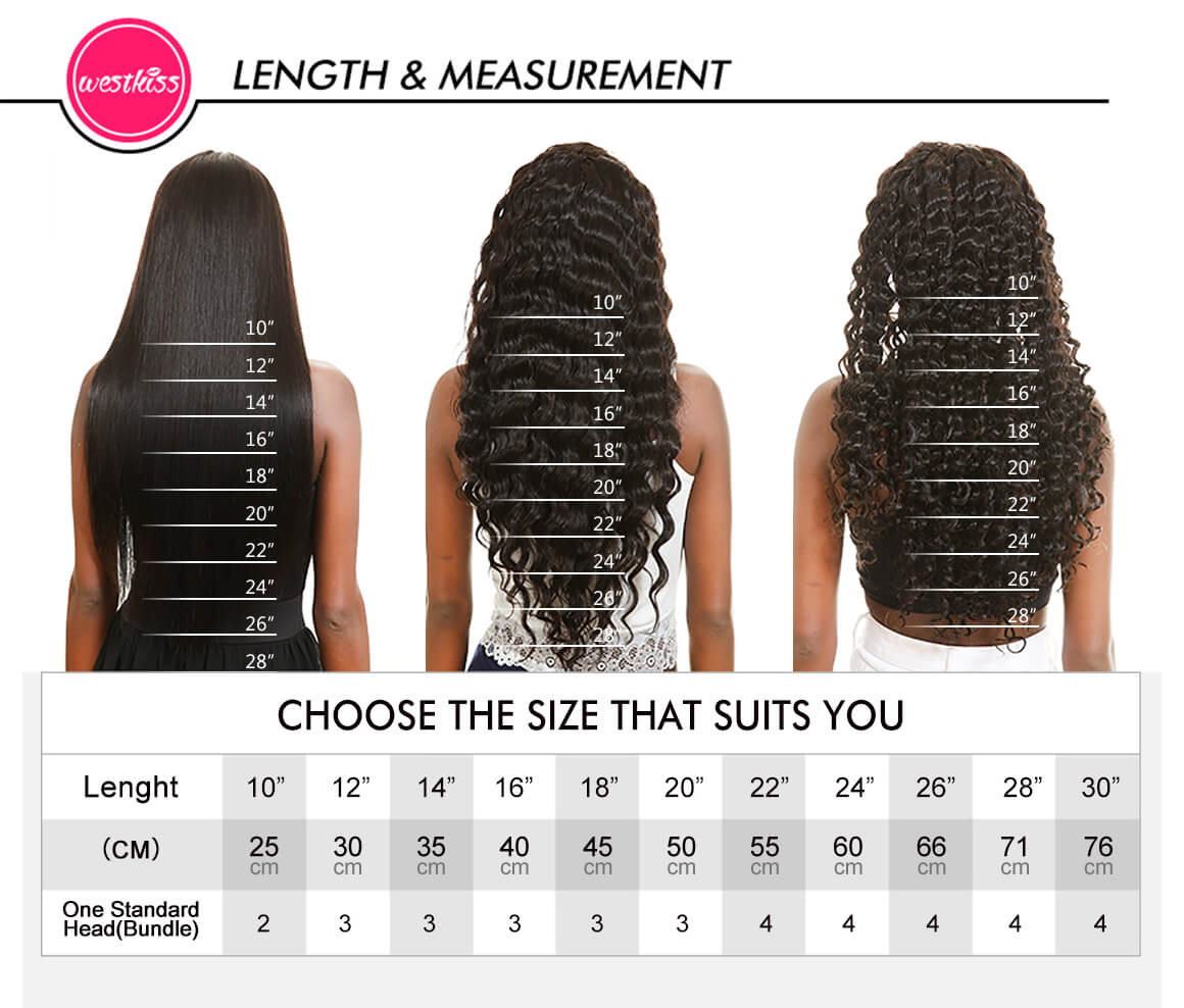 5×5 Inch Human Hair Closure Curly Hair And 3 Bundles